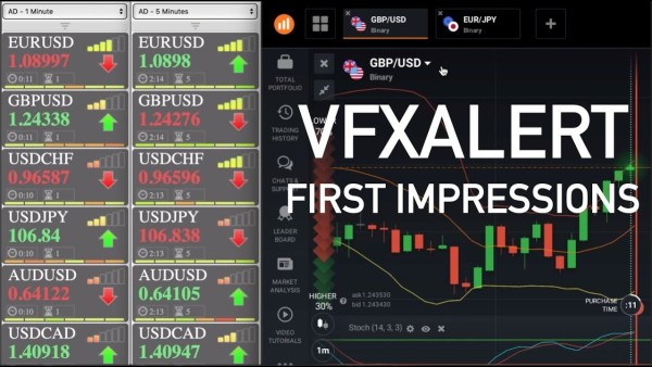 vfxAlert Pro 5.0.13 Build 5923 Crack Torrent Latest 2021 Download