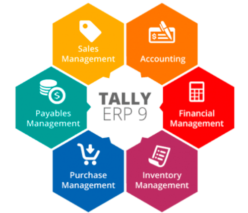 Tally ERP 9 [V6.6.2] Crack Release with License Key Latest 2021 Download